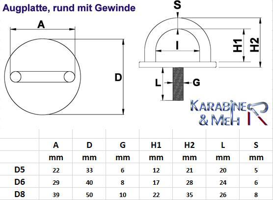 Charmant Stahldrahtseil Diagramm Galerie - Elektrische ...